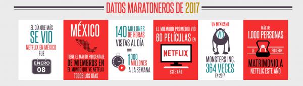 Infografía 2017 en Netflix (datos)